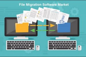 file migration software market worth observing growth carbonite box sharegate
