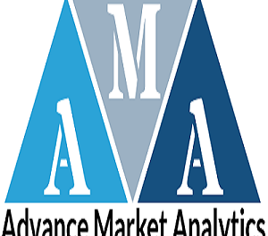 smart learning management system market current impact to make big changes