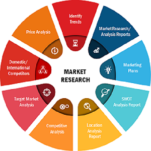 tissue preparation systems market business opportunity to 2027 top companies milestone medical 3d histech biobase biogenex laboratories