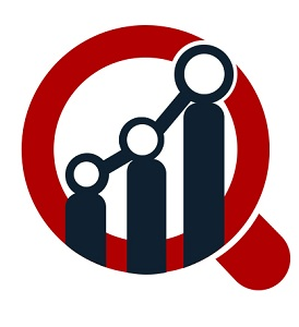 variable frequency drive market structure covid 19 analysis future aspect trends business challenges in global industry forecast till 2024