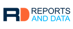 sandboxing market size outlook industry demand and supply key prospects pricing strategies forecast and top manufacturers analysis report